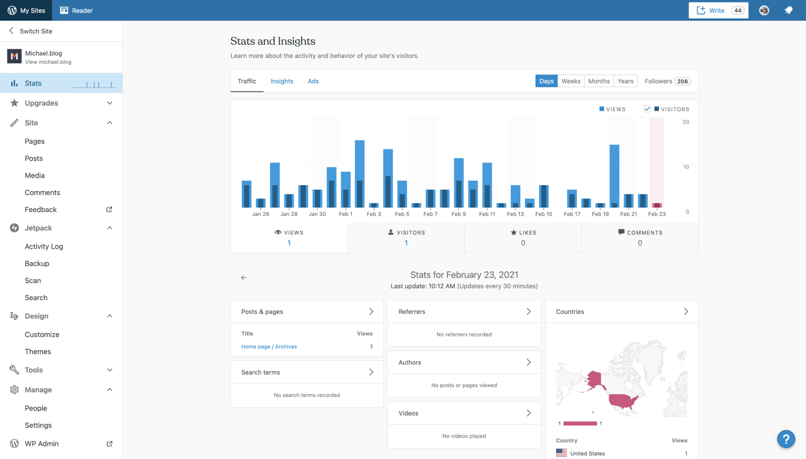WordPress.com's dashboard showing stats and insights